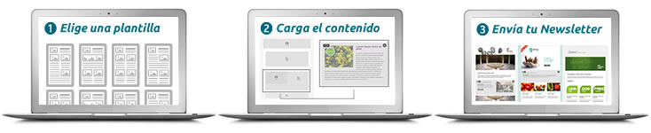 Newsletters para email marketing a partir de plantillas