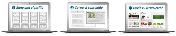 Newsletters para email marketing a partir de plantillas